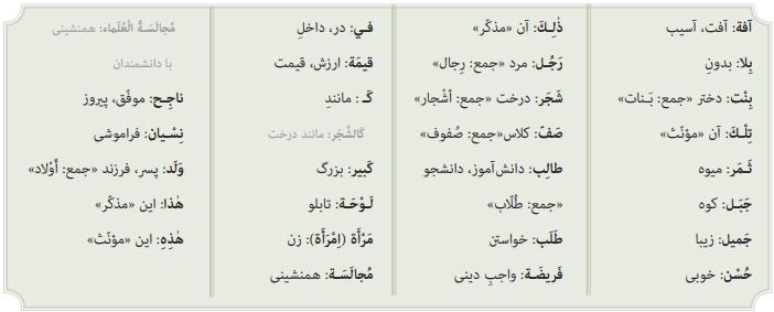 جواب صفحه 2 عربی هفتم