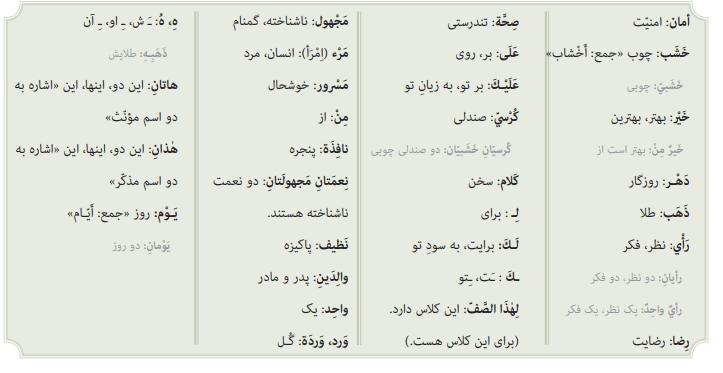 جواب صفحه 6 عربی هفتم