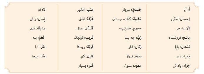 جواب صفحه 16 عربی هفتم