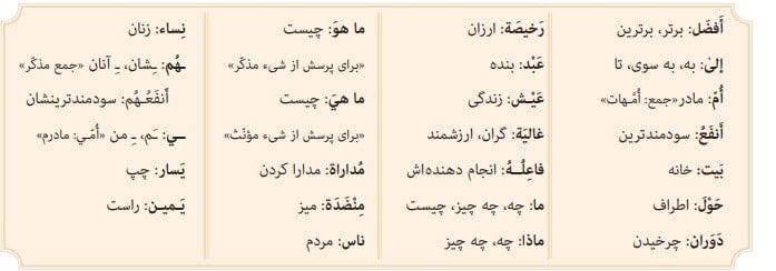 جواب صفحه 24 عربی هفتم