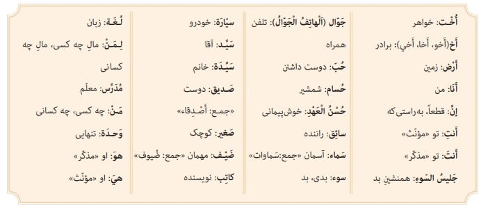 جواب صفحه 20 عربی هفتم