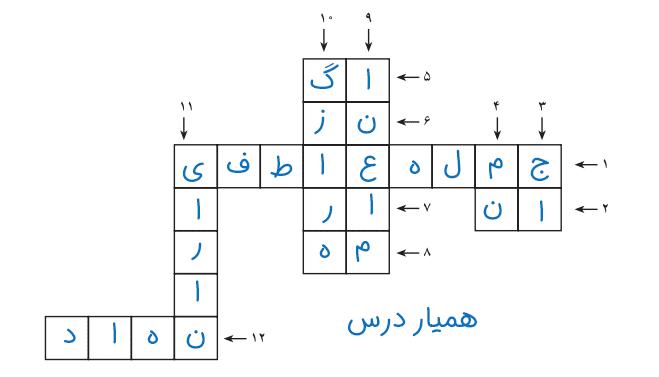نوشتن صفحه ۵۶ فارسی هفتم