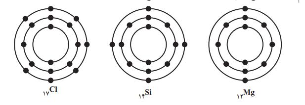 فعالیت صفحه 7 علوم نهم