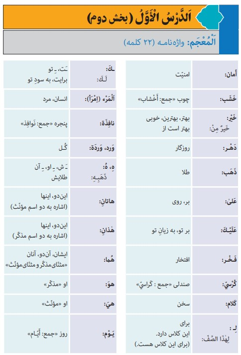 معنی کلمات بخش دوم درس اول عربی پایه هفتم