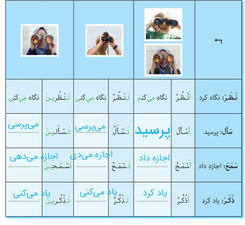 جواب صفحه 24 عربی هشتم