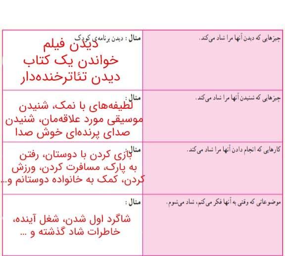 فعالیت صفحه 8 مطالعات پنجم*