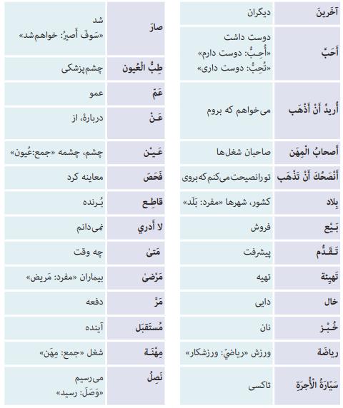 جواب صفحه 36 عربی هشتم