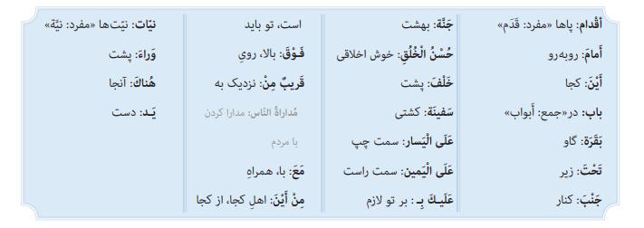 جواب صفحه 28 عربی هفتم