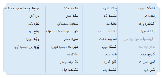 جواب صفحه 32 عربی هفتم
