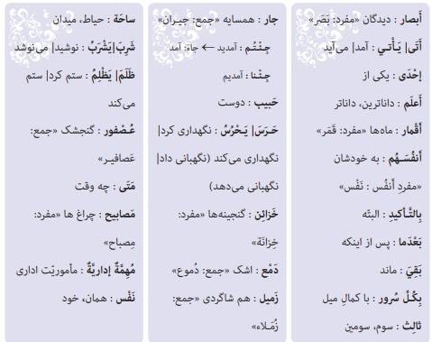 معنی صفحه 54 عربی هشتم