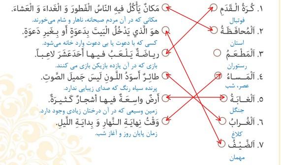 جواب صفحه 12 عربی نهم
