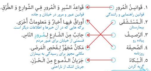 جواب صفحه 22 عربی نهم