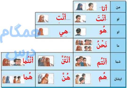 جواب تمرین صفحه 27 عربی نهم