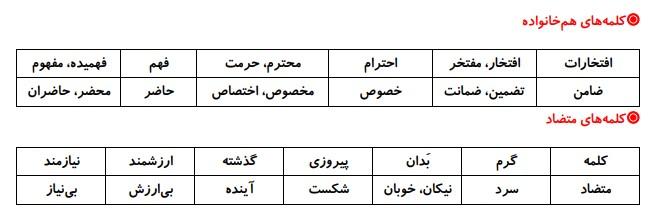 کلمات درس 6 فارسی پنجم