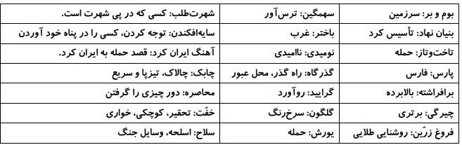معنی کلمات دفاع زا میهن فارسی پنجم
