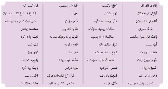 معنی کلمات درس ششم عربی هفتم