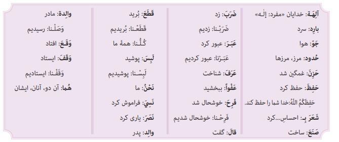 معنی کلمات درس هشتم عربی هفتم