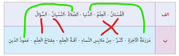 جواب تمرین صفحه 63 عربی هشتم