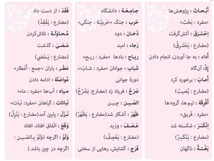 ترجمه صفحه 40 عربی نهم