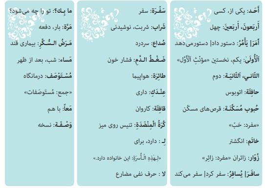 جواب درس ششم عربی هشتم
