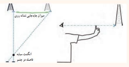 تخمین مسافت با استفاده از دو چشم