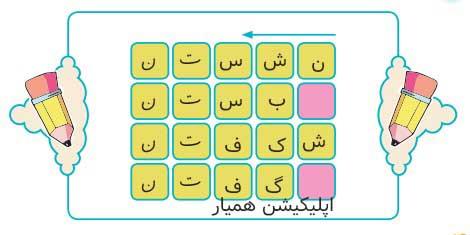 2 با توجه به متن درس، جدول را کامل کنید.