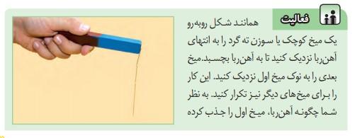 فعالیت صفحه 91 علوم هشتم