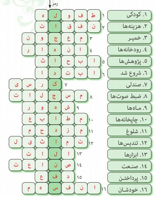 با استفاده از کلمات زیر جدول