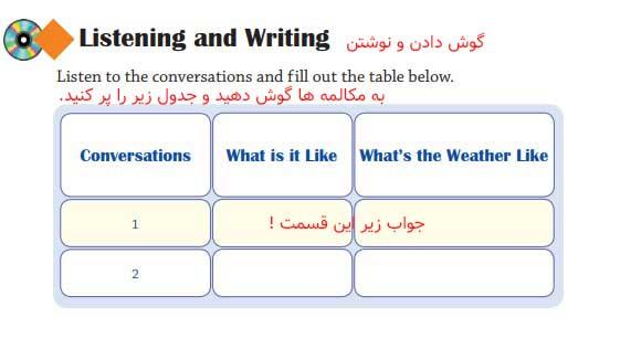 جواب صفحه 51 زبان هشتم