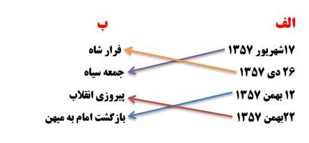 عبارات ستون الف را با خطی به عبارات ستون ب وصل کنید.