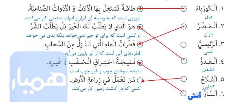 جواب صفحه 88 عربی نهم