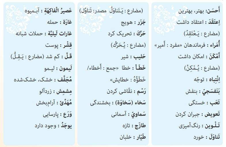 معنی کلمات درس نهم عربی نهم