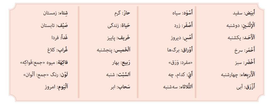 معنی کلمات درس 11 عربی هشتم