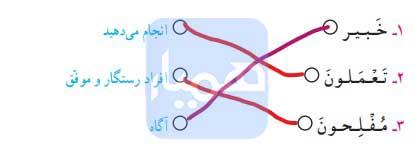 جواب صفحه ۸۲ قرآن ششم