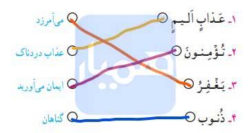 جواب صفحه ۹۴ قرآن ششم