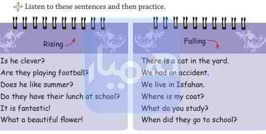 معنی لیستینگ درس 6 زبان نهم