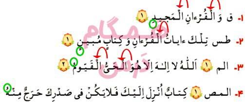 جواب انس با قرآن در خانه صفحه 31 درس پنجم قرآن چهارم